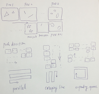 Device operation flow