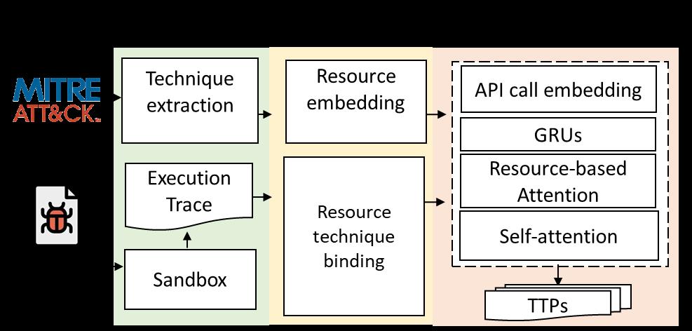 MAMBA workflow